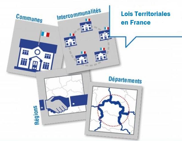 Lois Terroriales en France