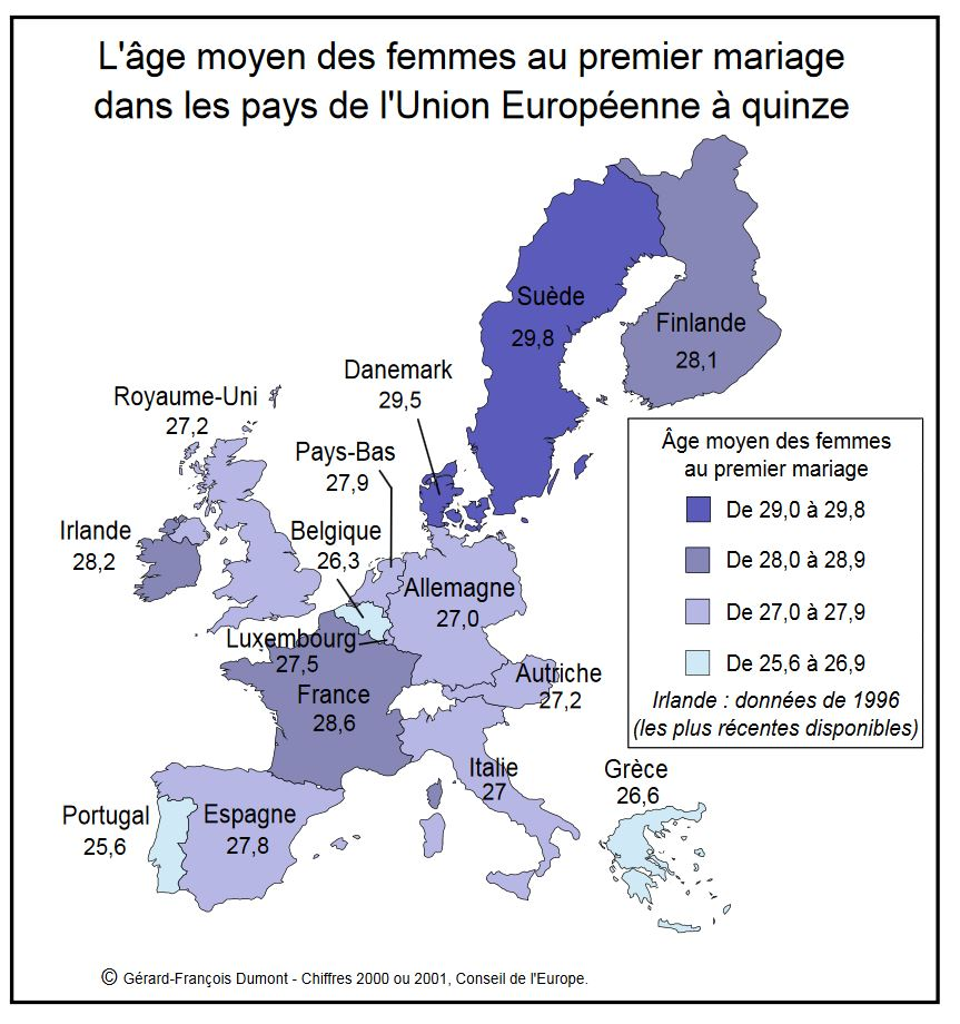 L'âge moyen des femmes au premier mariage dans les pays de l'Union Européenne à quinze